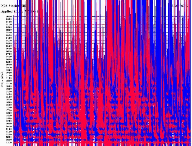 Ισχυρός σεισμός 4,4 βαθμών της κλίμακας ρίχτερ